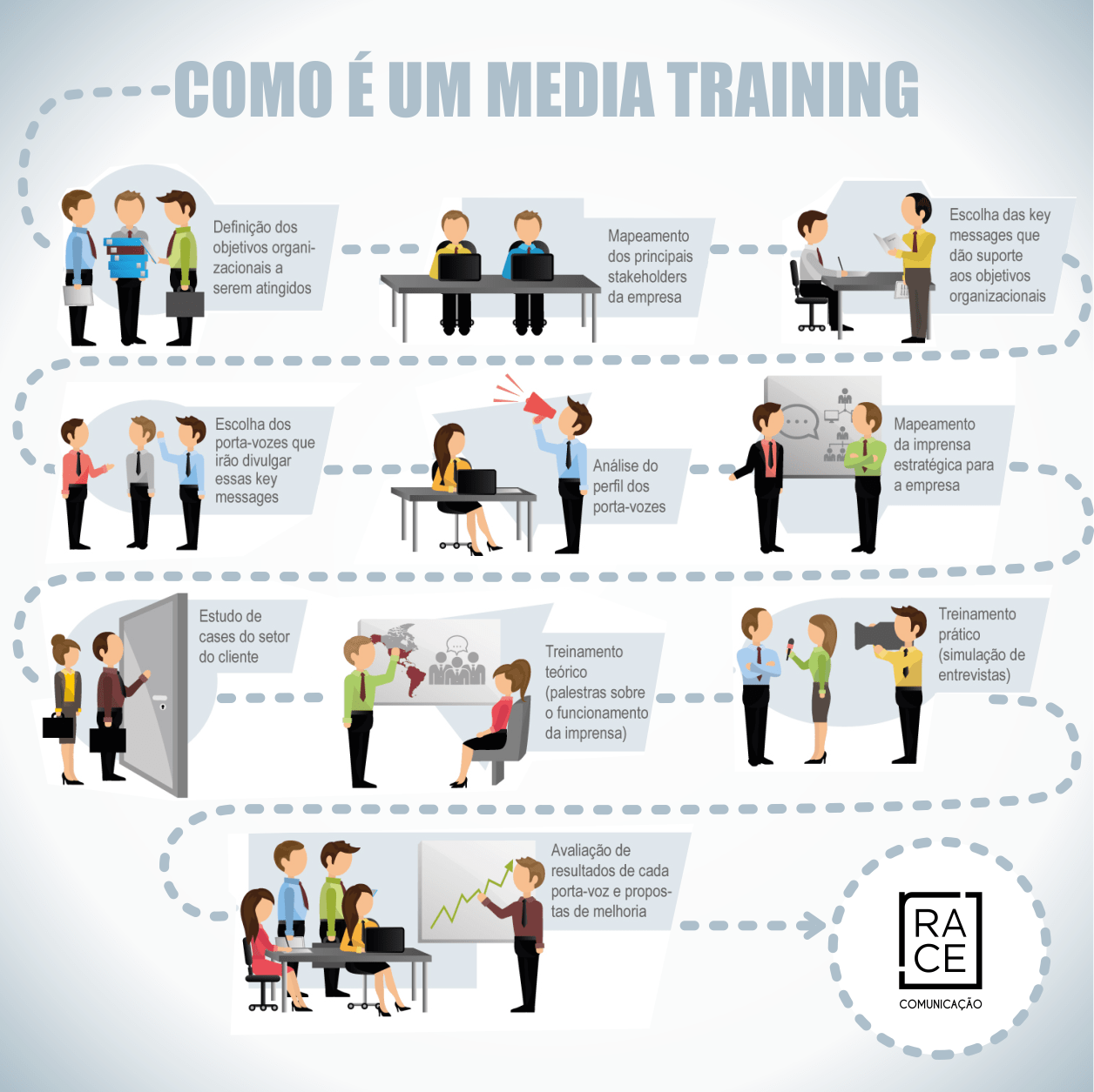 infografico7_MidiaTraining