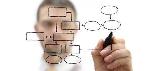 O que é um plano de comunicação? 6