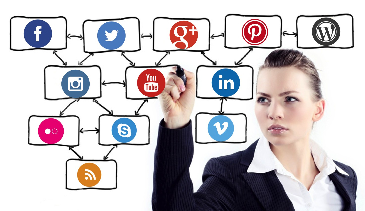 Redes sociais podem ser grandes aliadas para empresas que estão chegando ao Brasil 2