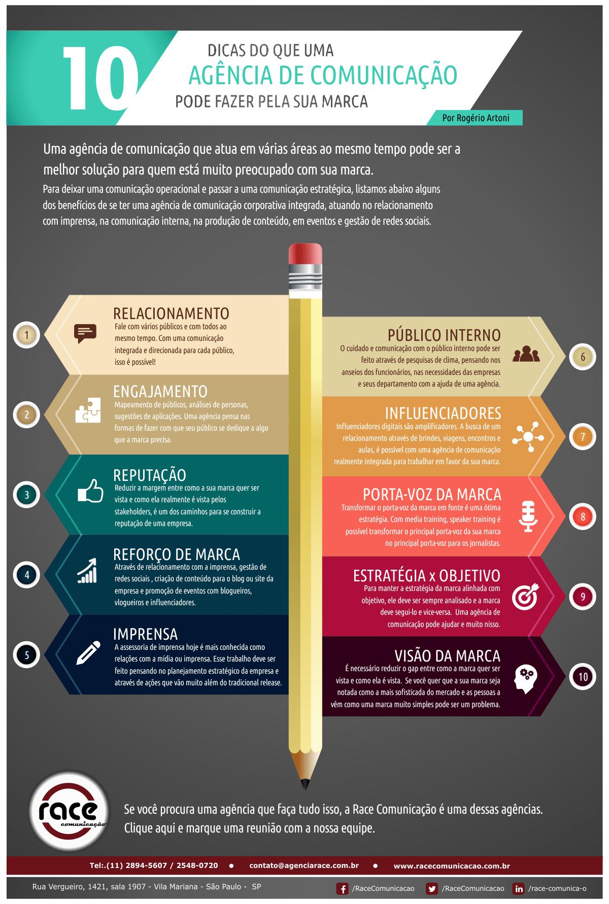 10 coisas que uma agência de comunicação pode fazer pela sua marca
