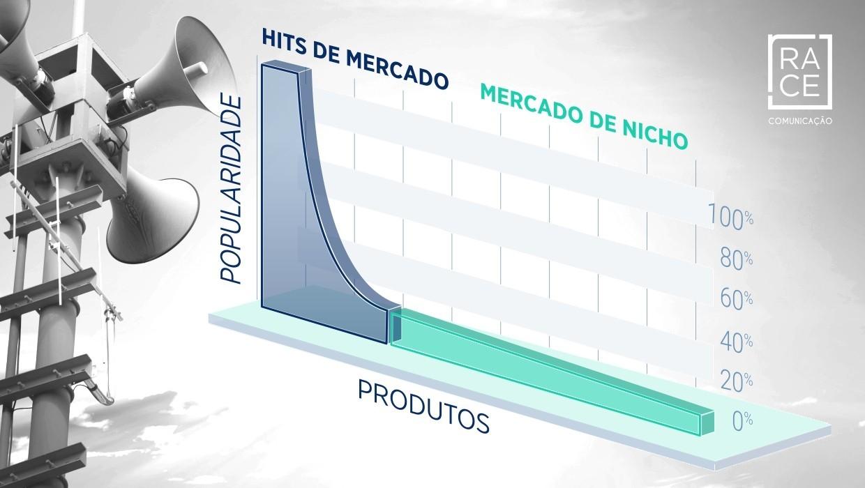 Macro, micro e nano-influenciadores: caminhos para o marketing de influência